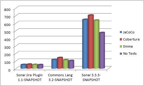 code_coverage_comparison_graph_1