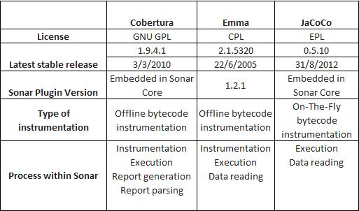 code_coverage_comparison_table_1